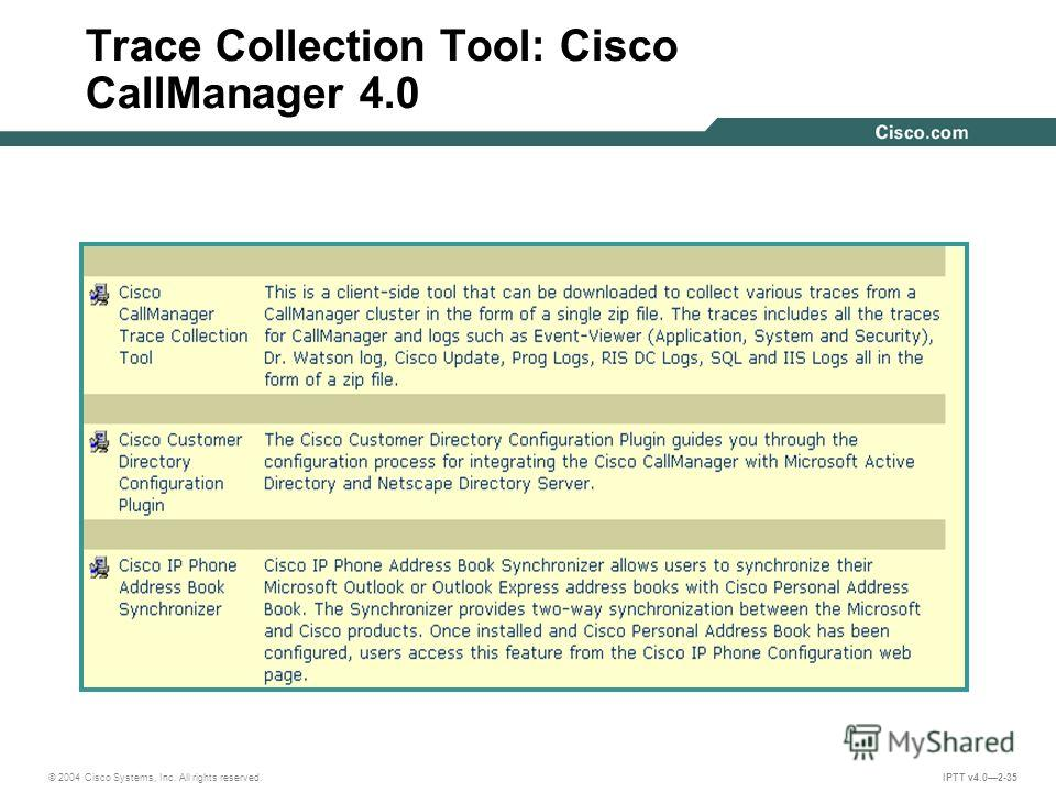 © 2004 Cisco Systems, Inc. All rights reserved. IPTT v4.02-35 Trace Collection Tool: Cisco CallManager 4.0