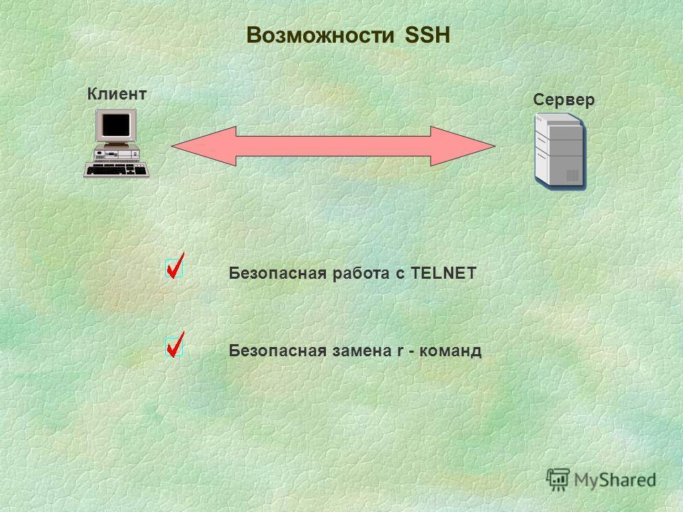Возможности SSН Клиент Сервер Безопасная работа с TELNET Безопасная замена r - команд