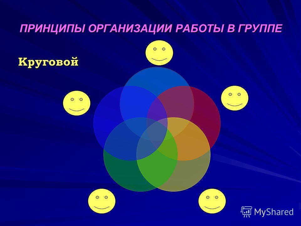 Круговой