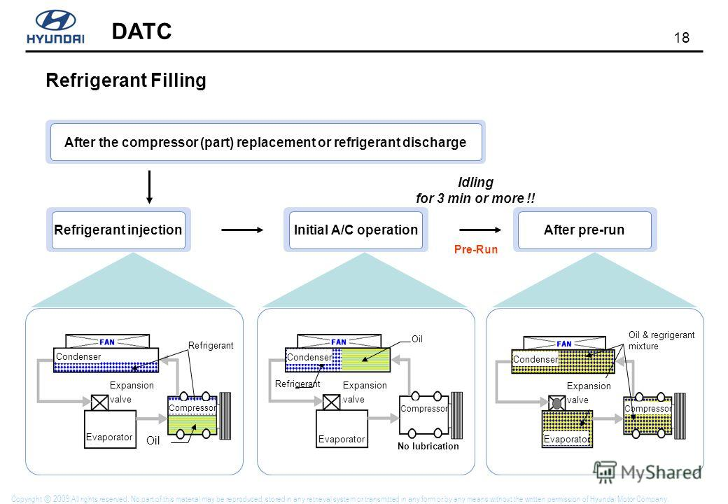 18 DATC Copyright 2009 All rights reserved. No part of this material may be reproduced, stored in any retrieval system or transmitted in any form or by any means without the written permission of Hyundai Motor Company. Refrigerant Filling Refrigerant