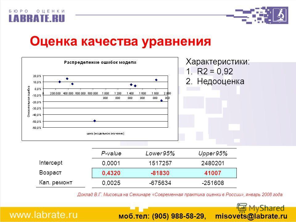 Оценка качества уравнения моб.тел: (905) 988-58-29, misovets@labrate.ru Доклад В.Г. Мисовца на Семинаре «Современная практика оценки в России», январь 2008 года Характеристики: 1.R2 = 0,92 2. Недооценка P-valueLower 95%Upper 95% 0,000115172572480201