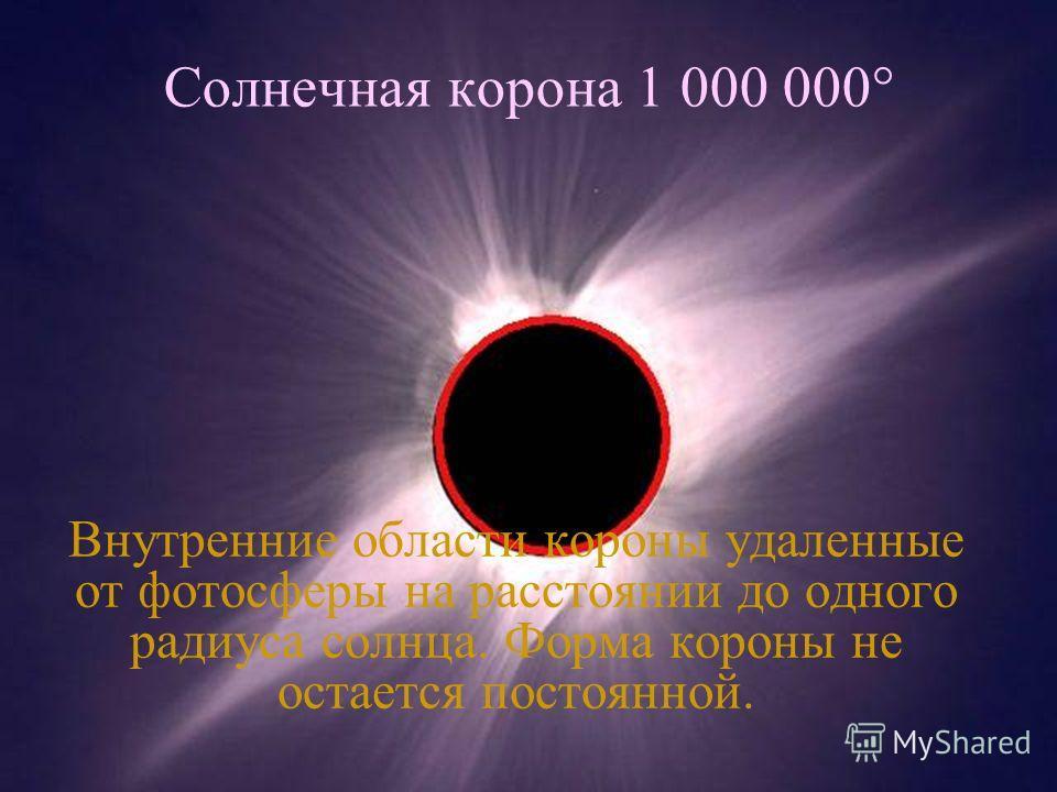 Солнечная корона 1 000 000° Внутренние области короны удаленные от фотосферы на расстоянии до одного радиуса солнца. Форма короны не остается постоянной.