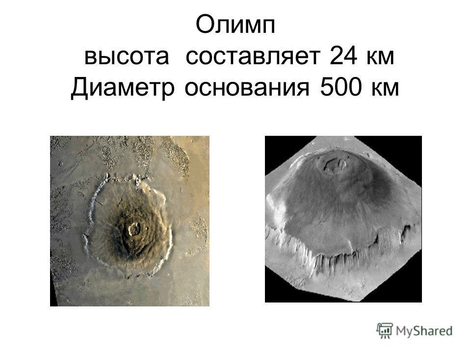 Олимп высота составляет 24 км Диаметр основания 500 км