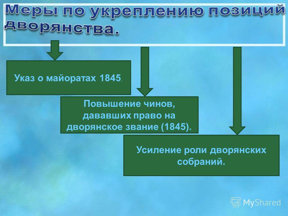 Указ о майоратах 1845. Повышение чинов, дававших право на дворянское звание (1845). Усиление роли дворянских собраний.