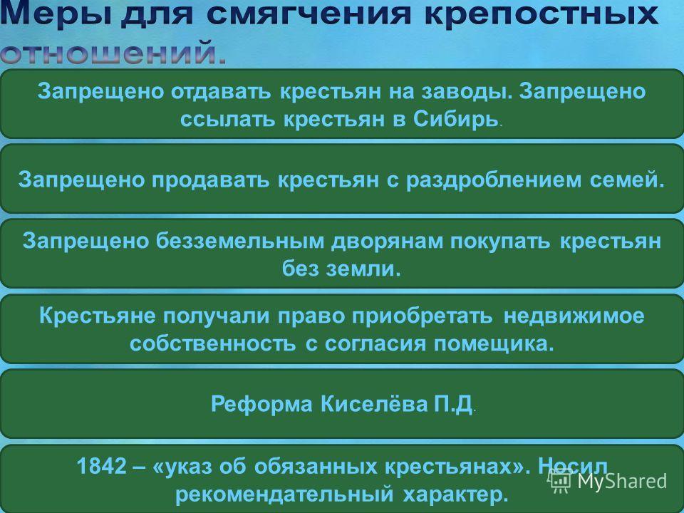 Запрещено отдавать крестьян на заводы. Запрещено ссылать крестьян в Сибирь. Запрещено продавать крестьян с раздроблением семей. Запрещено безземельным дворянам покупать крестьян без земли. Крестьяне получали право приобретать недвижимое собственность