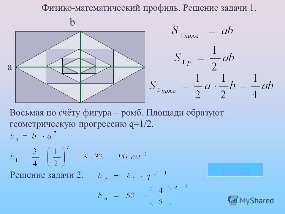 а b Физико-математический профиль. Решение задачи 1. Восьмая по счёту фигура – ромб. Площади образуют геометрическую прогрессию q=1/2. Назад Решение задачи 2.