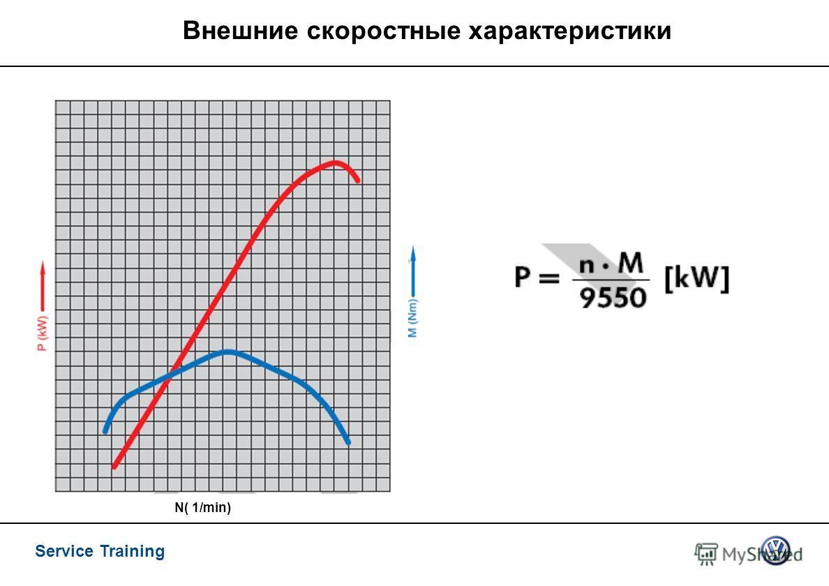 Service Training Внешние скоростные характеристики N( 1/min)