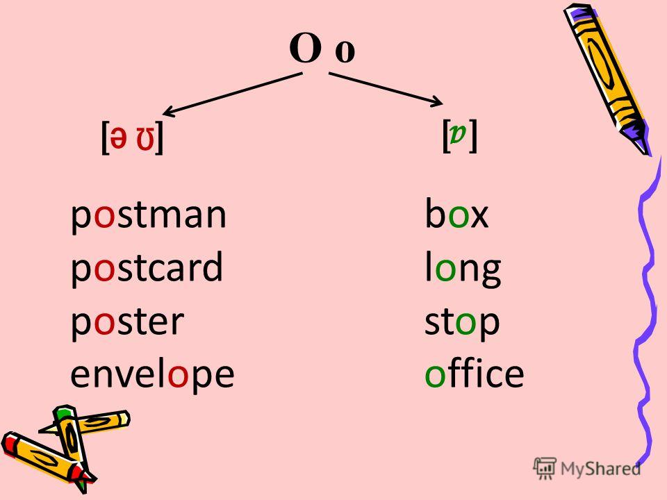 [ Ω e] O o [a][a] postman postcard poster envelope box long stop office