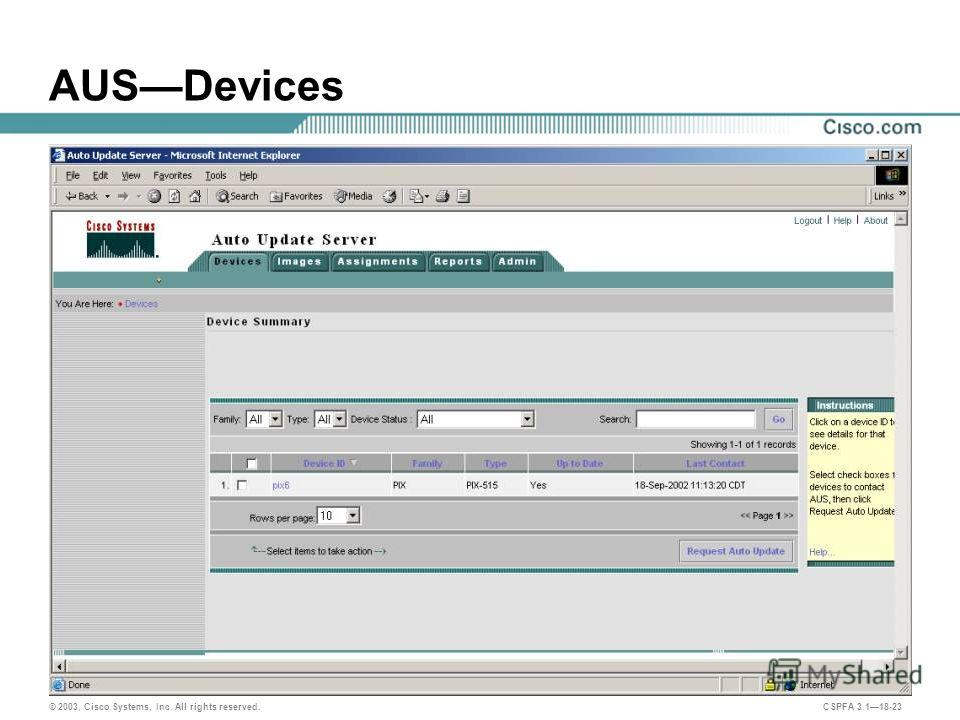 © 2003, Cisco Systems, Inc. All rights reserved. CSPFA 3.118-23 AUSDevices