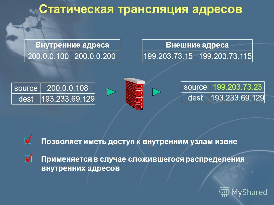 Статическая трансляция адресов Внутренние адреса 200.0.0.100 - 200.0.0.200 Внешние адреса 199.203.73.15 - 199.203.73.115 200.0.0.108 193.233.69.129 199.203.73.23 source dest source dest Позволяет иметь доступ к внутренним узлам извне Применяется в сл