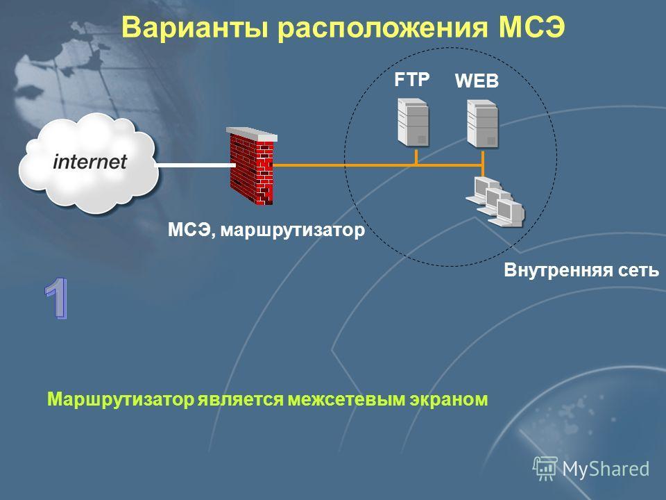 Варианты расположения МСЭ Внутренняя сеть FTP WEB МСЭ, маршрутизатор Маршрутизатор является межсетевым экраном