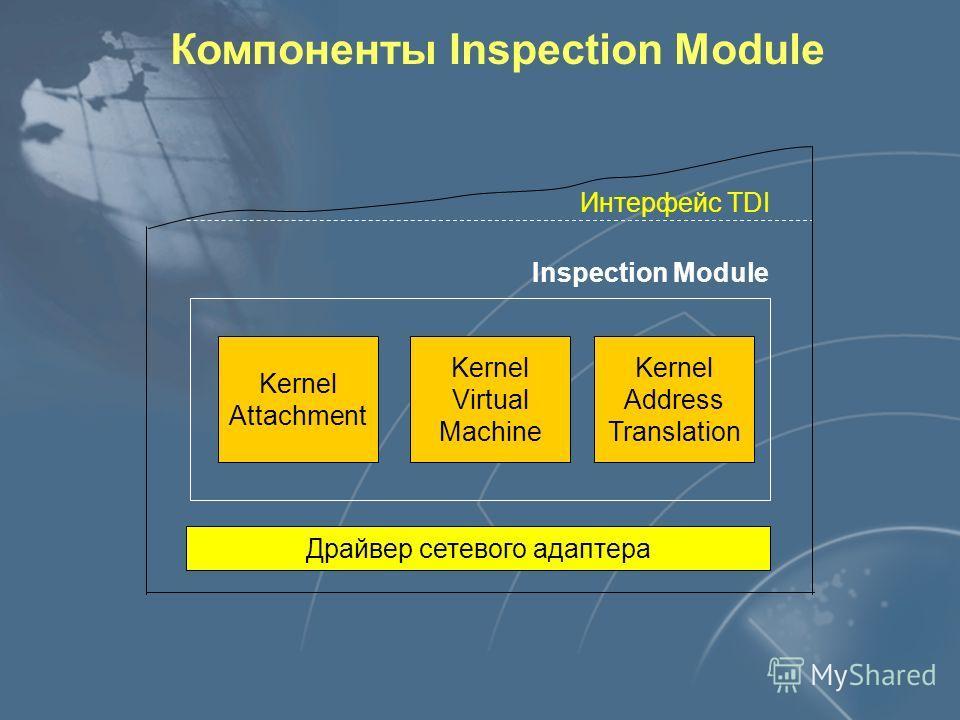 Компоненты Inspection Module Драйвер сетевого адаптера Интерфейс TDI Inspection Module Kernel Attachment Kernel Virtual Machine Kernel Address Translation