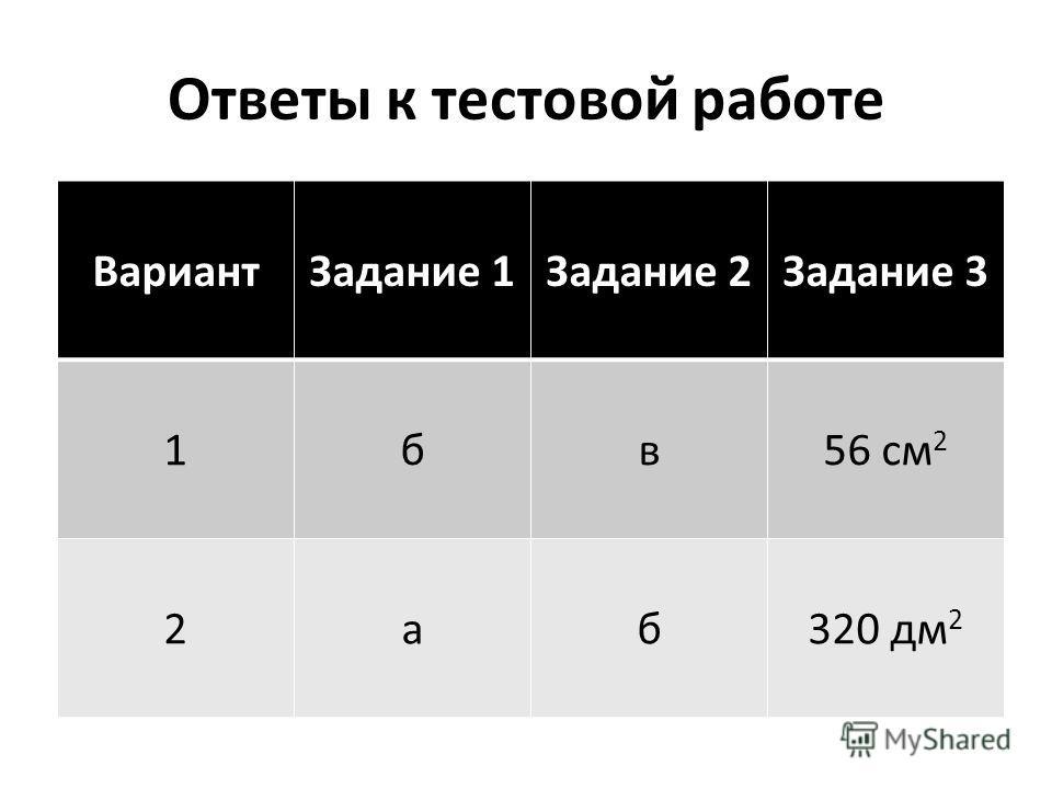 Ответы к тестовой работе Вариант Задание 1Задание 2Задание 3 1 кв 56 см 2 2 аб 320 дм 2