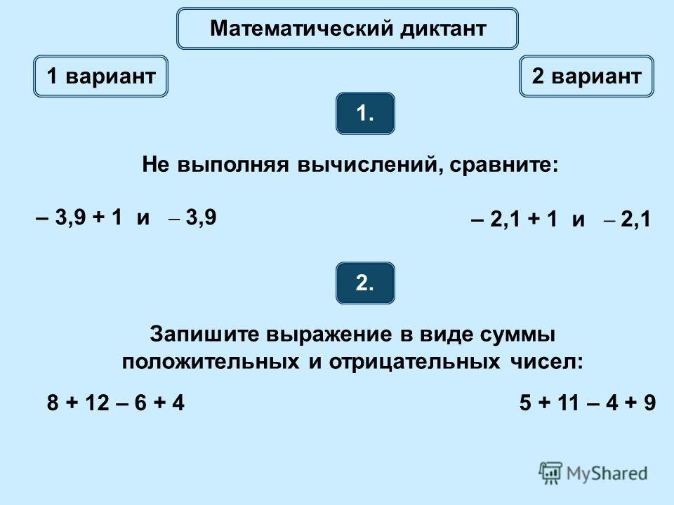 Математический диктант 2. Запишите выражение в виде суммы положительных и отрицательных чисел: 1.1. Не выполняя вычислений, сравните: – 3,9 + 1 и – 3,9 1 вариант 2 вариант – 2,1 + 1 и – 2,1 8 + 12 – 6 + 45 + 11 – 4 + 9