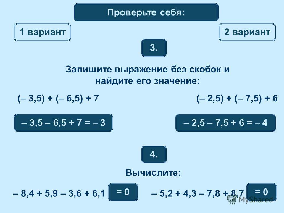 Математический диктант Проверьте себя: 4. Вычислите: 3. 1 вариант 2 вариант Запишите выражение без скобок и найдите его значение: (– 3,5) + (– 6,5) + 7 (– 2,5) + (– 7,5) + 6 – 3,5 – 6,5 + 7 = – 3– 2,5 – 7,5 + 6 = – 4 – 8,4 + 5,9 – 3,6 + 6,1 = 0 – 5,2