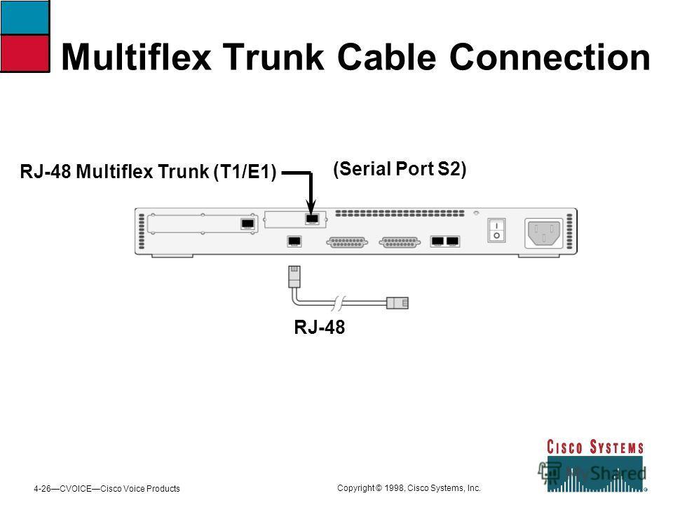 4-26CVOICECisco Voice Products Copyright © 1998, Cisco Systems, Inc. Multiflex Trunk Cable Connection RJ-48 Multiflex Trunk (T1/E1) (Serial Port S2) RJ-48