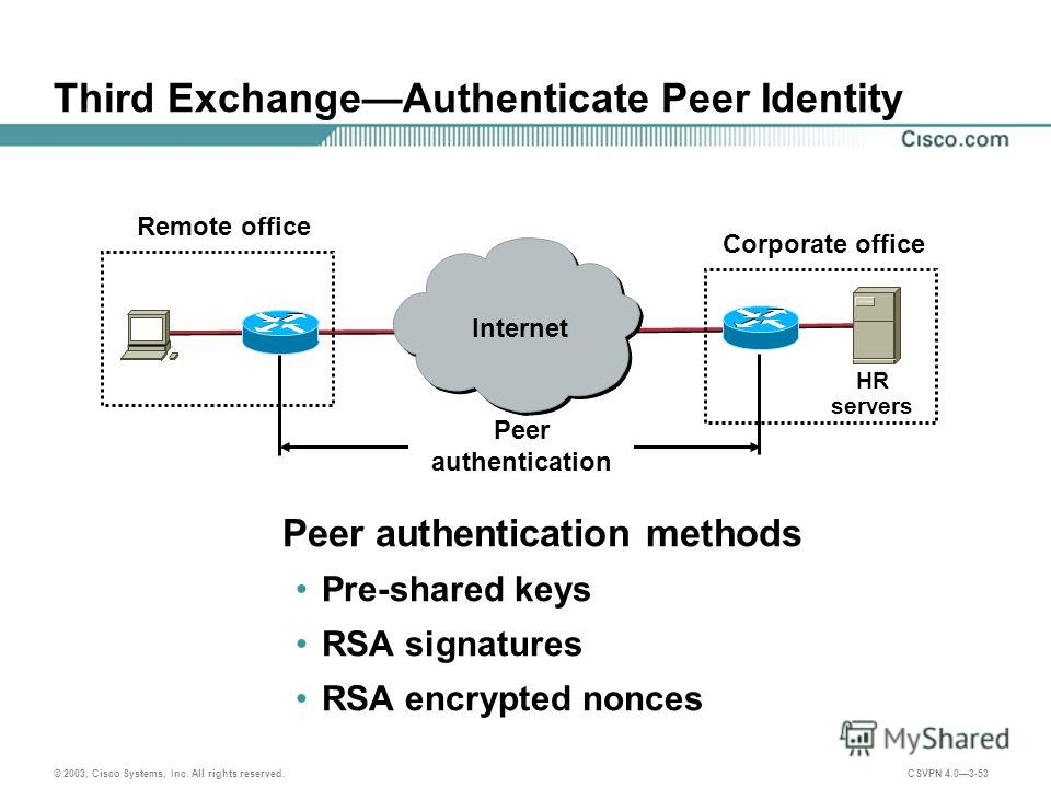 © 2003, Cisco Systems, Inc. All rights reserved. CSVPN 4.03-53 Third ExchangeAuthenticate Peer Identity Peer authentication methods Pre-shared keys RSA signatures RSA encrypted nonces HR servers Peer authentication Remote office Corporate office Inte