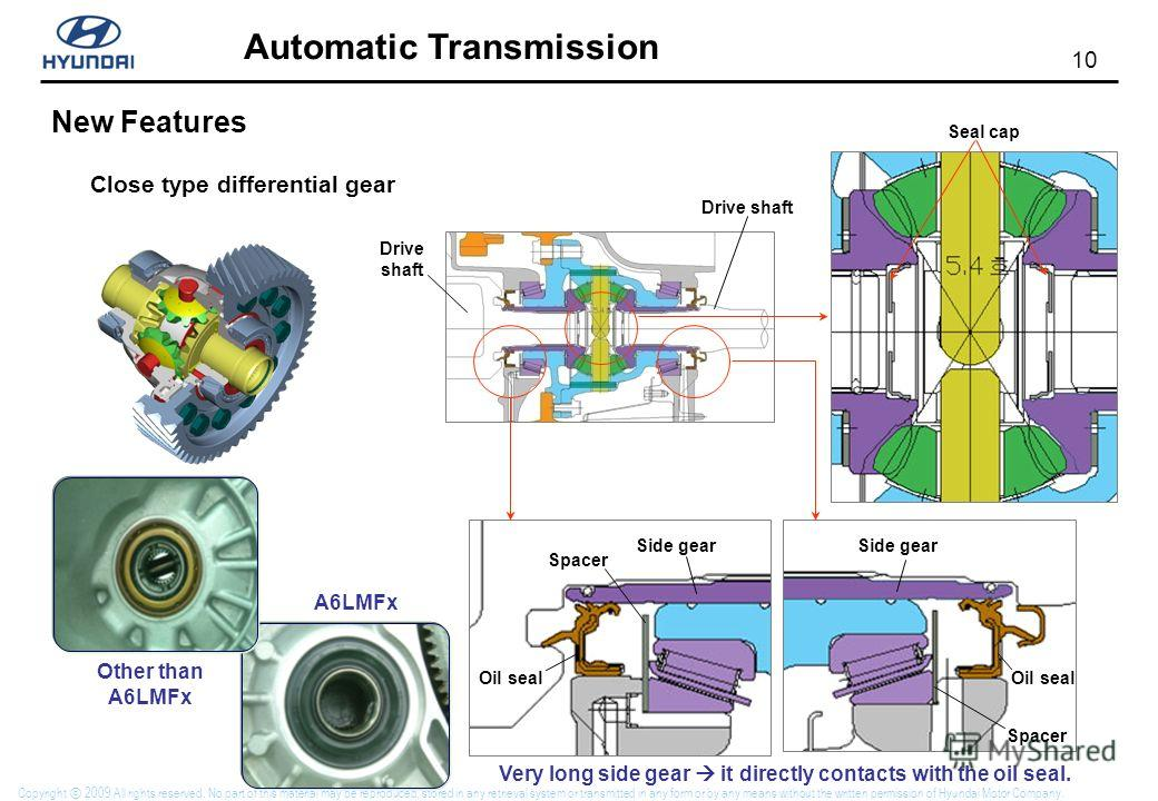 10 Automatic Transmission Copyright 2009 All rights reserved. No part of this material may be reproduced, stored in any retrieval system or transmitted in any form or by any means without the written permission of Hyundai Motor Company. New Features