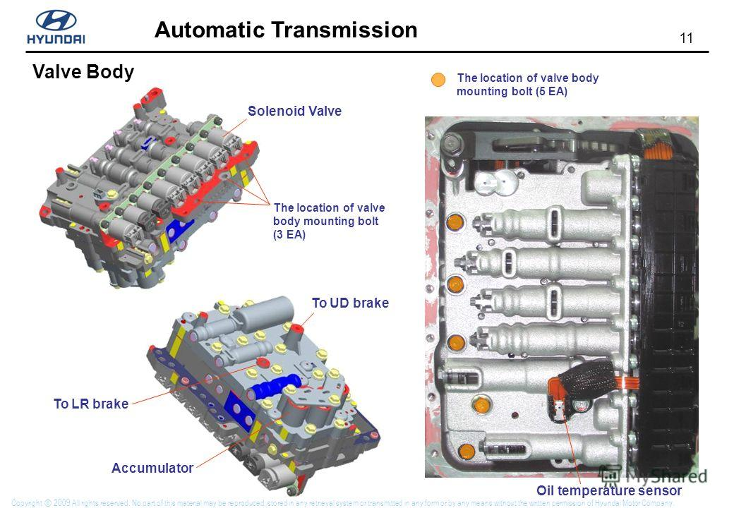 11 Automatic Transmission Copyright 2009 All rights reserved. No part of this material may be reproduced, stored in any retrieval system or transmitted in any form or by any means without the written permission of Hyundai Motor Company. Valve Body So