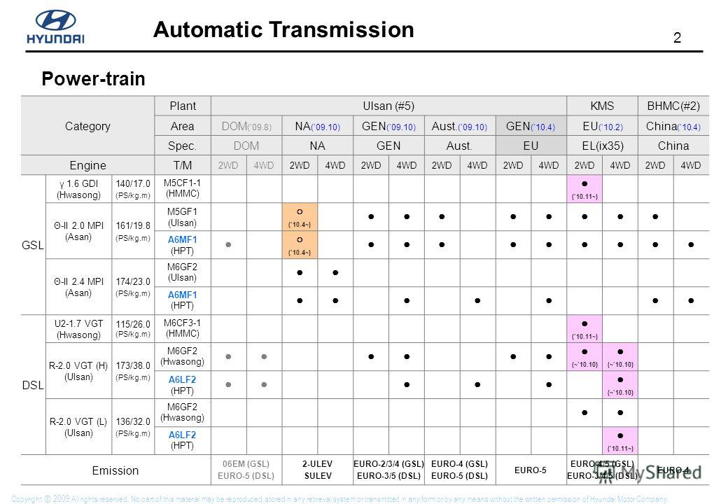 2 Automatic Transmission Copyright 2009 All rights reserved. No part of this material may be reproduced, stored in any retrieval system or transmitted in any form or by any means without the written permission of Hyundai Motor Company. Power-train Ca