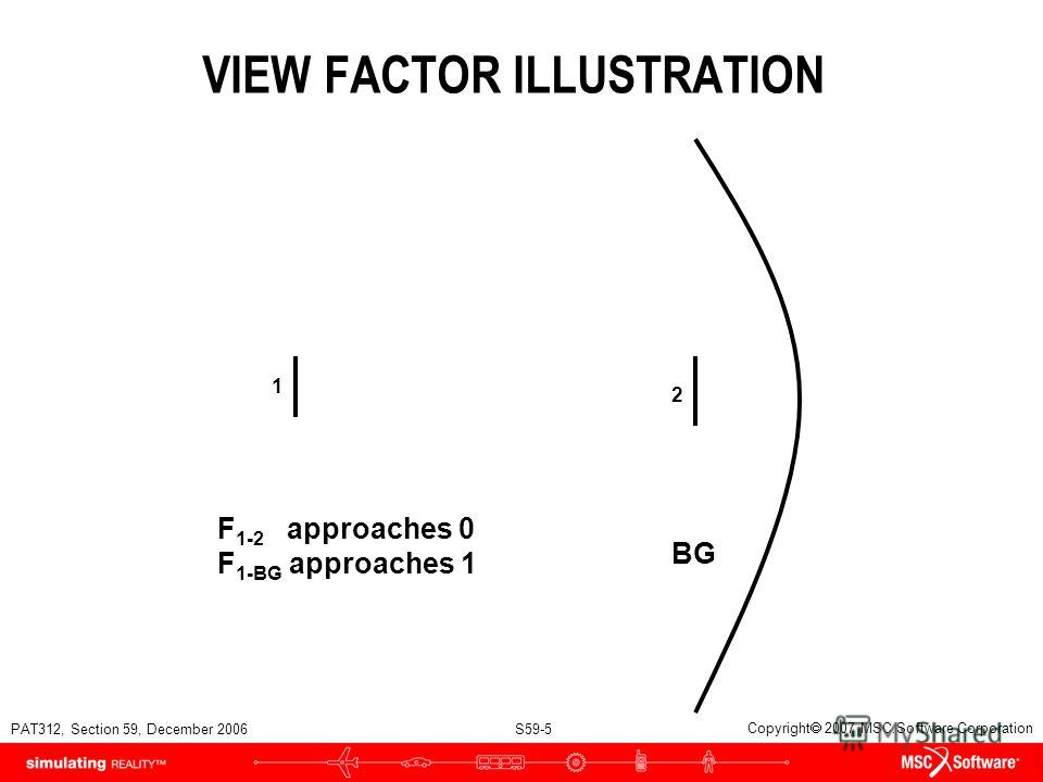 PAT312, Section 59, December 2006 S59-5 Copyright 2007 MSC.Software Corporation VIEW FACTOR ILLUSTRATION 1 2 BG F 1-2 approaches 0 F 1-BG approaches 1