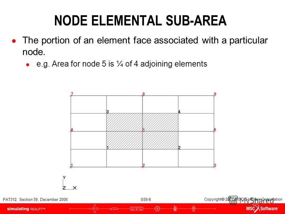 PAT312, Section 59, December 2006 S59-8 Copyright 2007 MSC.Software Corporation NODE ELEMENTAL SUB-AREA l The portion of an element face associated with a particular node. l e.g. Area for node 5 is ¼ of 4 adjoining elements