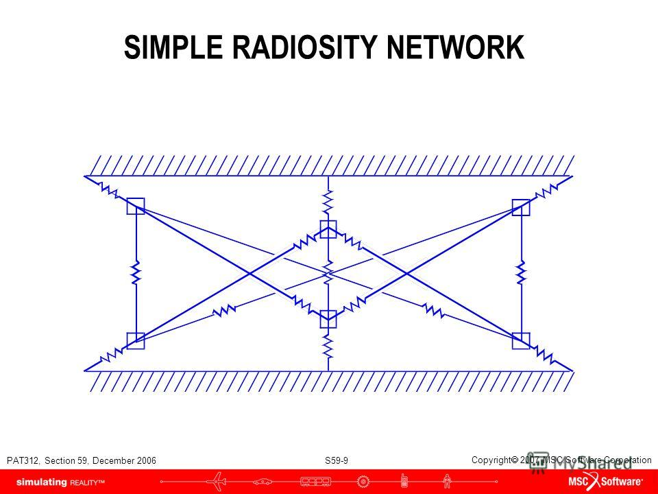 PAT312, Section 59, December 2006 S59-9 Copyright 2007 MSC.Software Corporation SIMPLE RADIOSITY NETWORK