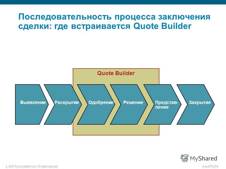 © 2007 Cisco Systems, Inc. All rights reserved. SMBAM v1.0-8 © 2006 Cisco Systems, Inc. All rights reserved. SMBUF-8 Последовательность процесса заключения сделки: где встраивается Quote Builder Quote Builder Выявление Решение Представ- ление Закрыти