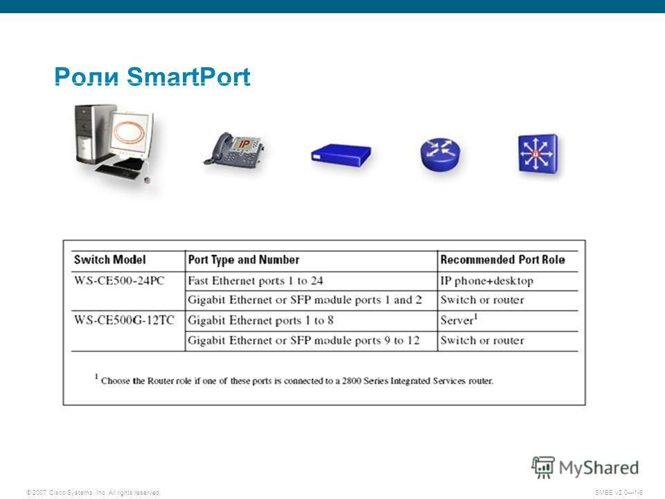 © 2007 Cisco Systems, Inc. All rights reserved. SMBE v2.01-8 Роли SmartPort