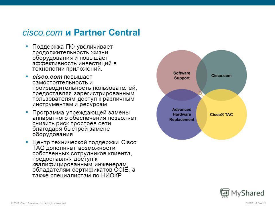 © 2007 Cisco Systems, Inc. All rights reserved. SMBE v2.01-3 cisco.com и Partner Central Поддержка ПО увеличивает продолжительность жизни оборудования и повышает эффективность инвестиций в технологии приложений. cisco.com повышает самостоятельность и
