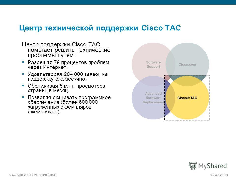 © 2007 Cisco Systems, Inc. All rights reserved. SMBE v2.01-6 Центр технической поддержки Cisco TAC Центр поддержки Cisco TAC помогает решить технические проблемы путем: Разрешая 79 процентов проблем через Интернет. Удовлетворяя 204 000 заявок на подд