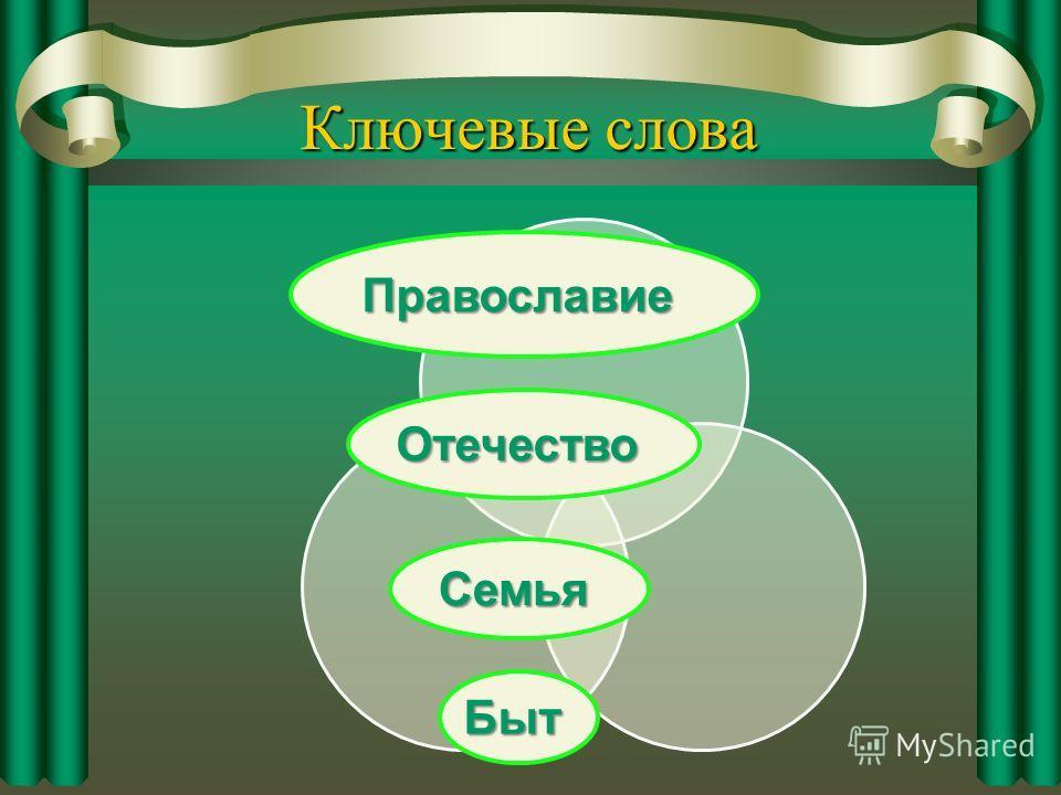 Ключевые слова Православие Отечество Семья Быт
