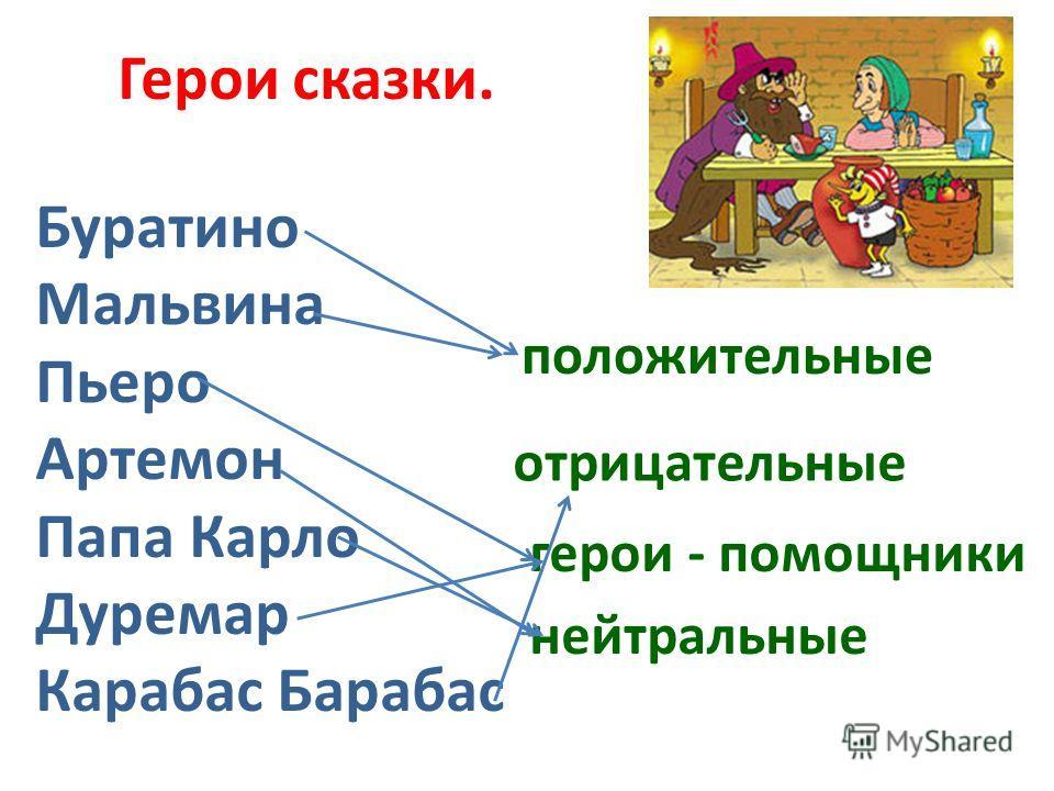 Пиноккио Буратино Чем похожи эти герои? Чем отличаются?