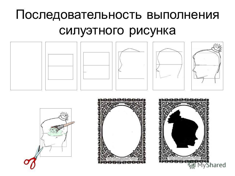 Последовательность выполнения силуэтного рисунка