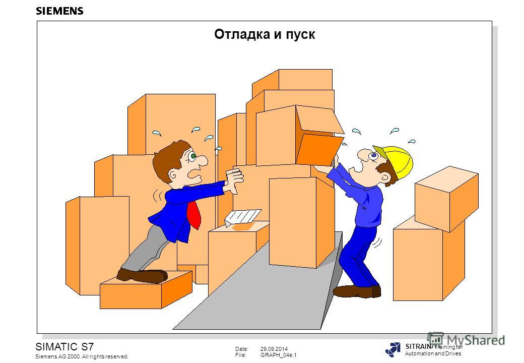 Date:29.09.2014 File:GRAPH_04e.1 SIMATIC S7 Siemens AG 2000. All rights reserved. SITRAIN Training for Automation and Drives Отладка и пуск