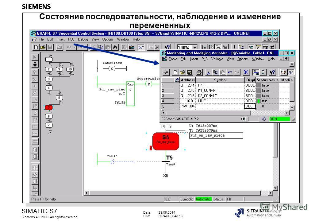 Date:29.09.2014 File:GRAPH_04e.16 SIMATIC S7 Siemens AG 2000. All rights reserved. SITRAIN Training for Automation and Drives Состояние последовательности, наблюдение и изменение перемененных
