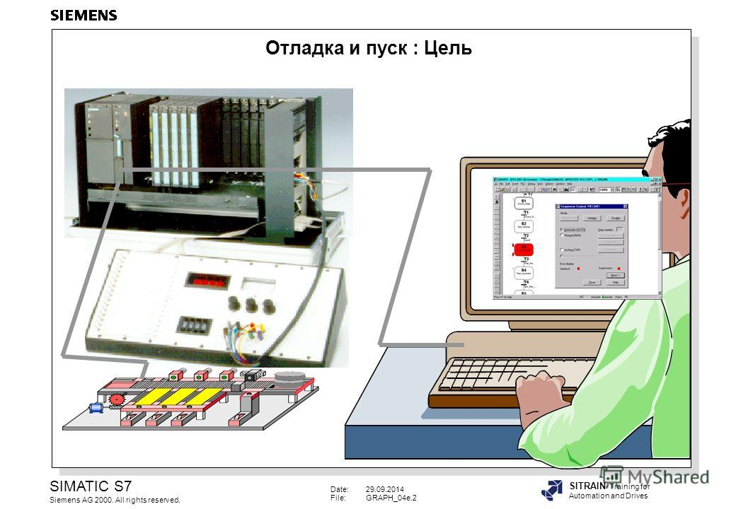 Date:29.09.2014 File:GRAPH_04e.2 SIMATIC S7 Siemens AG 2000. All rights reserved. SITRAIN Training for Automation and Drives Отладка и пуск : Цель