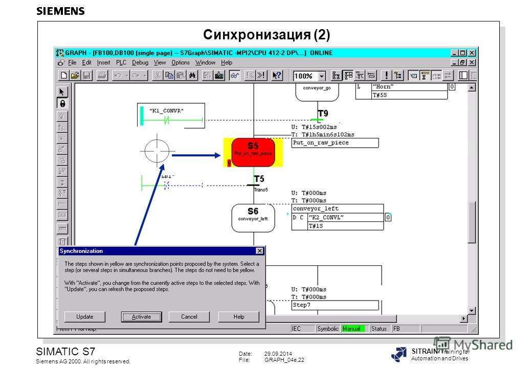 Date:29.09.2014 File:GRAPH_04e.22 SIMATIC S7 Siemens AG 2000. All rights reserved. SITRAIN Training for Automation and Drives Синхронизация (2)