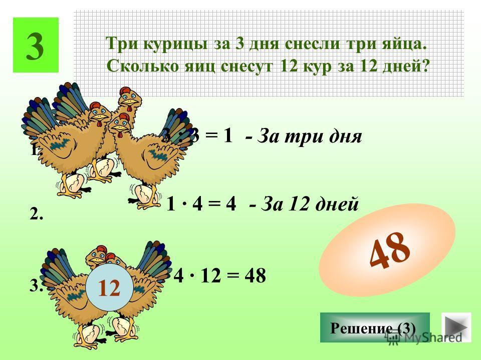 3 Три курицы за 3 дня снесли три яйца. Сколько яиц снесут 12 кур за 12 дней? Решение (3) 1. 3 : 3 = 1 - За три дня 2. 1 · 4 = 4- За 12 дней 3. 12 4 · 12 = 48 48