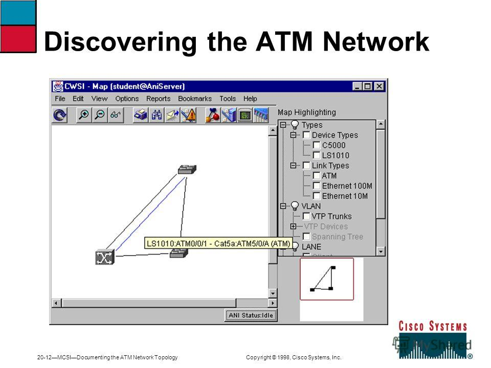 20-12MCSIDocumenting the ATM Network Topology Copyright © 1998, Cisco Systems, Inc. Discovering the ATM Network