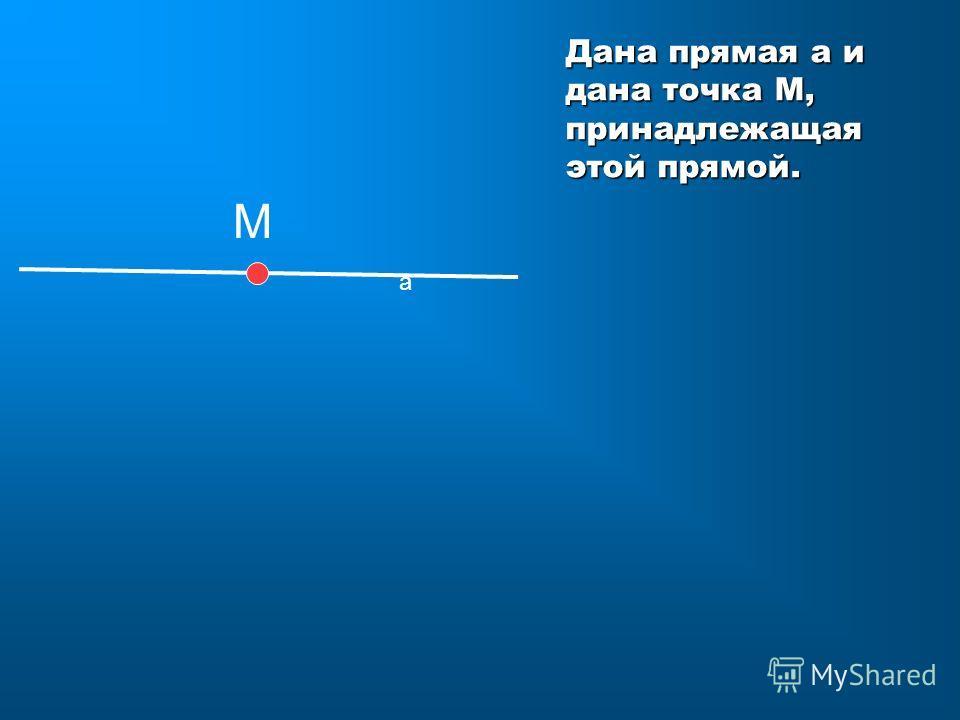 Дана прямая а и дана точка М, принадлежащая этой прямой. а М
