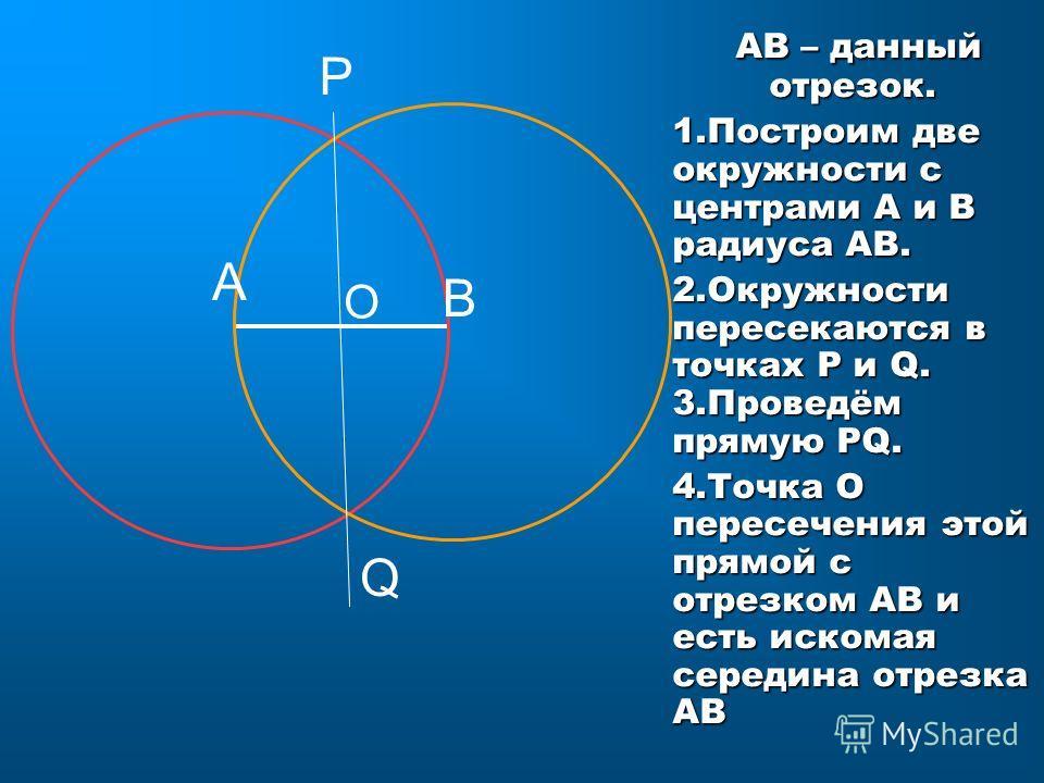 АВ – данный отрезок. 1. Построим две окружности с центрами А и В радиуса АВ. 2. Окружности пересекаются в точках Р и Q. 3.Проведём прямую РQ. 4. Точка О пересечения этой прямой с отрезком АВ и есть искомая середина отрезка АВ О А В Р Q