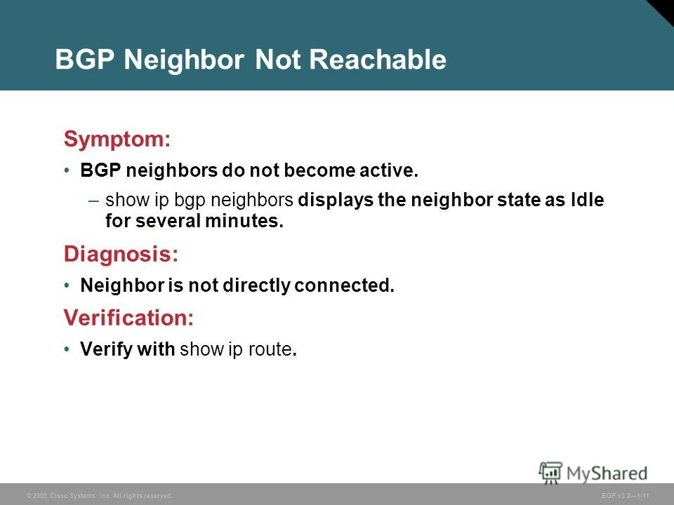 © 2005 Cisco Systems, Inc. All rights reserved. BGP v3.21-11 BGP Neighbor Not Reachable Symptom: BGP neighbors do not become active. –show ip bgp neighbors displays the neighbor state as Idle for several minutes. Diagnosis: Neighbor is not directly c