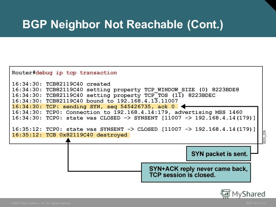 © 2005 Cisco Systems, Inc. All rights reserved. BGP v3.21-13 BGP Neighbor Not Reachable (Cont.)