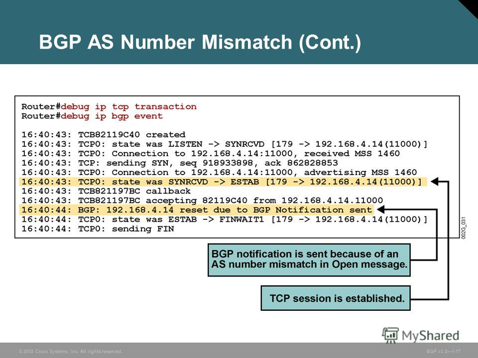 © 2005 Cisco Systems, Inc. All rights reserved. BGP v3.21-17 BGP AS Number Mismatch (Cont.)
