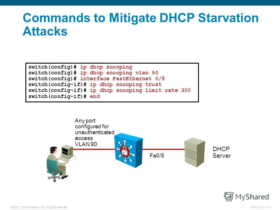© 2007 Cisco Systems, Inc. All rights reserved.SNRS v2.01-6 Commands to Mitigate DHCP Starvation Attacks switch(config)# ip dhcp snooping switch(config)# ip dhcp snooping vlan 90 switch(config)# interface FastEthernet 0/5 switch(config-if)# ip dhcp s