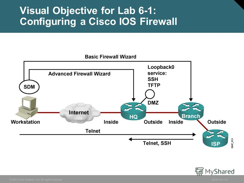 © 2006 Cisco Systems, Inc. All rights reserved.ISCW v1.013 Visual Objective for Lab 6-1: Configuring a Cisco IOS Firewall