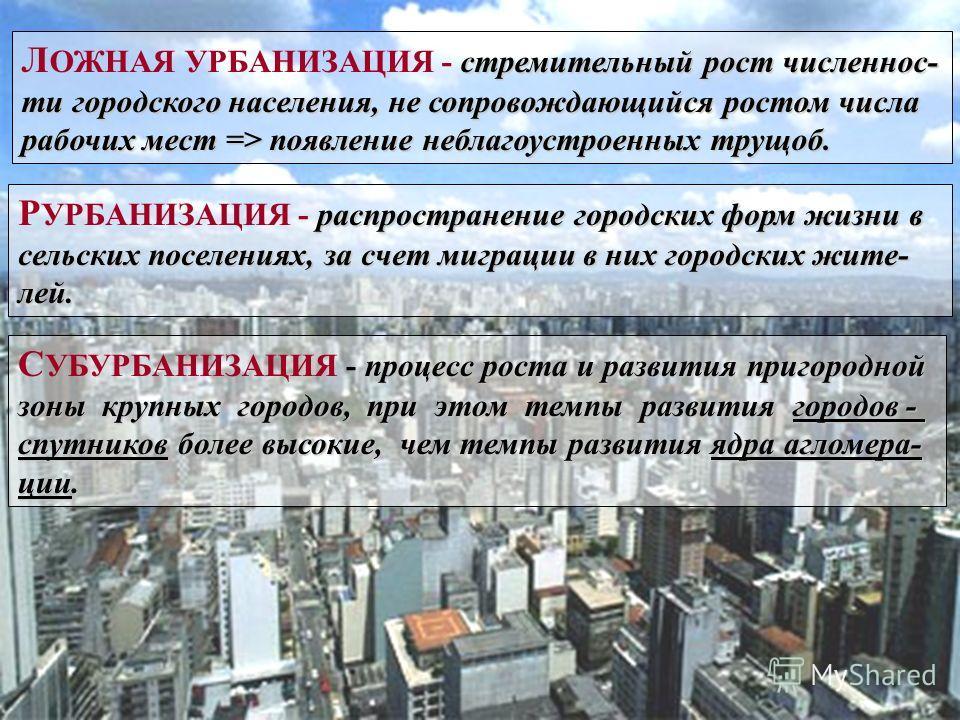 стремительный рост численности- Л ОЖНАЯ УРБАНИЗАЦИЯ - стремительный рост численности- ти городского населения, не сопровождающийся ростом числа ти городского населения, не сопровождающийся ростом числа рабочих мест => появление неблагоустроенных трущ
