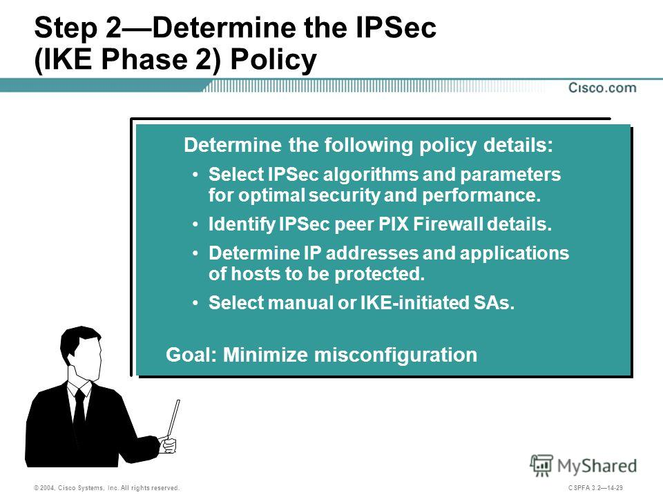 © 2004, Cisco Systems, Inc. All rights reserved. CSPFA 3.214-29 Step 2Determine the IPSec (IKE Phase 2) Policy Determine the following policy details: Select IPSec algorithms and parameters for optimal security and performance. Identify IPSec peer PI