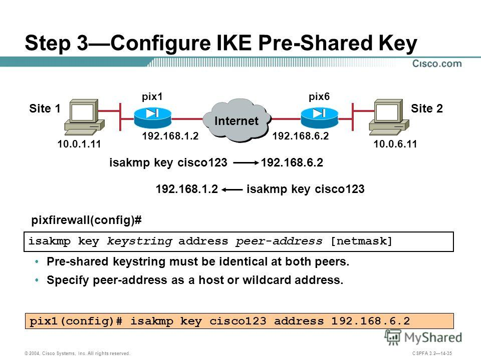 © 2004, Cisco Systems, Inc. All rights reserved. CSPFA 3.214-35 isakmp key keystring address peer-address [netmask] pixfirewall(config)# Step 3Configure IKE Pre-Shared Key Pre-shared keystring must be identical at both peers. Specify peer-address as